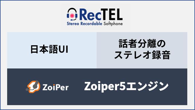 ソフトフォンRecTEL2 - Zoiper5ベースで日本語UIとステレオ録音つき